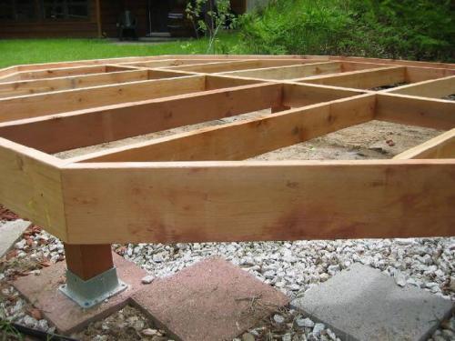 Столбчатый фундамент из блоков мелкозаглубленный. Плюсы и минусы
