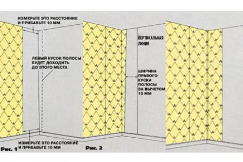 Наклейка флизелиновых обоев в углах. О материалах и инструментах