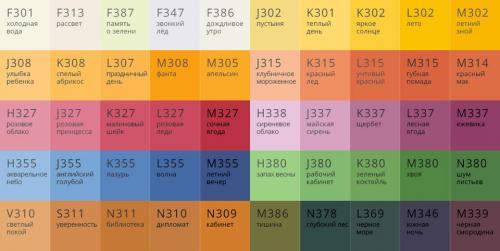 Краска для стен в квартире, как выбрать. Ошибка №9: неправильный выбор времени для покраски