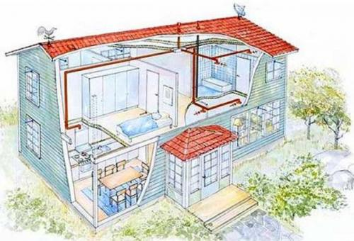 Как улучшить в квартире вентиляцию. Определение и серьезность проблемы