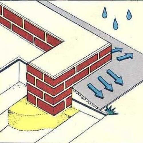 Отмостка вокруг дома бетонная. Функции и задачи