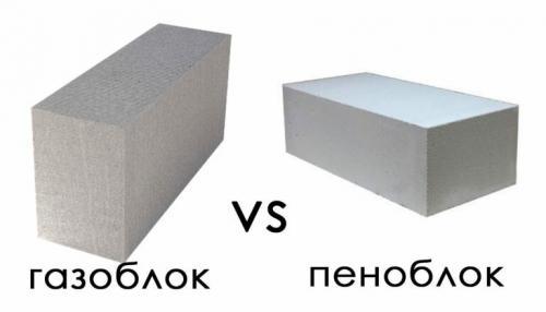 Пеноблок или газоблок, что лучше для строительства дома. Пенобетон или газобетон: преимущества и недостатки