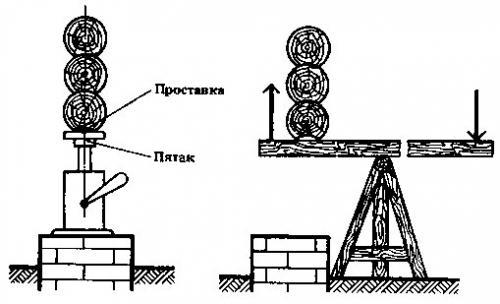 Ремонт деревянного частного дома. Ремонт деревянного дома: замена венцов крайне важна