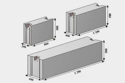 Фундамент из бетонных блоков. Габариты и вес бетонных блоков для фундамента