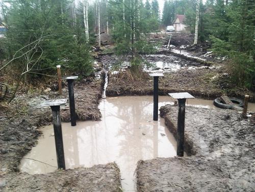 Какой глубины нужен фундамент для дома из пеноблоков. Особенности почвы на участке